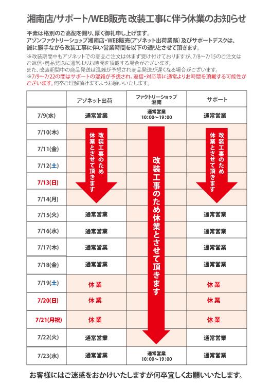 2014shonan_azonet_kaisou_cs3